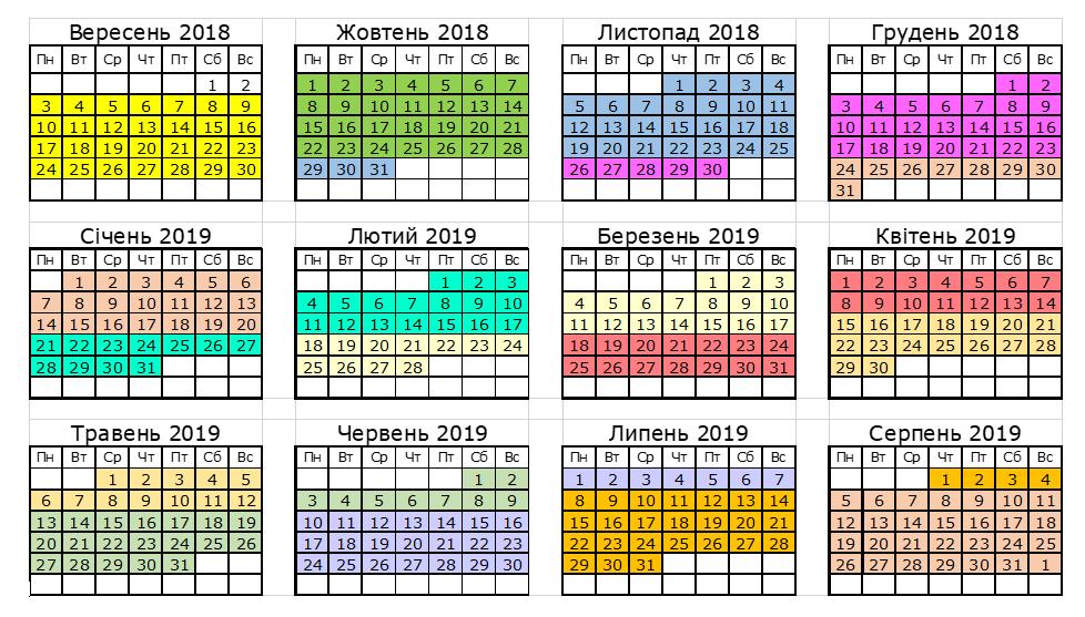 Розклад навчальних модулів